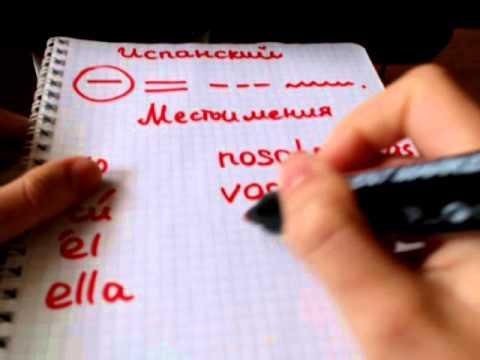 Уроки испанского языка